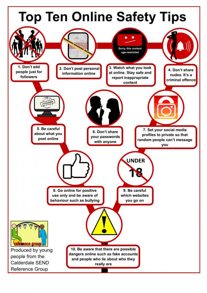 This image has an empty alt attribute; its file name is Top-Ten-Tips-on-Internet-Safety-poster-724x1024.jpg